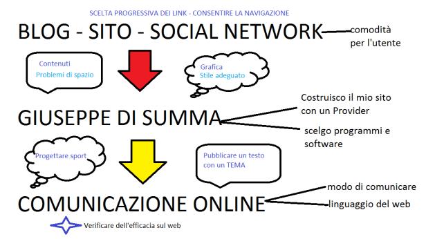 GRAFICA MAPPA WEB 1